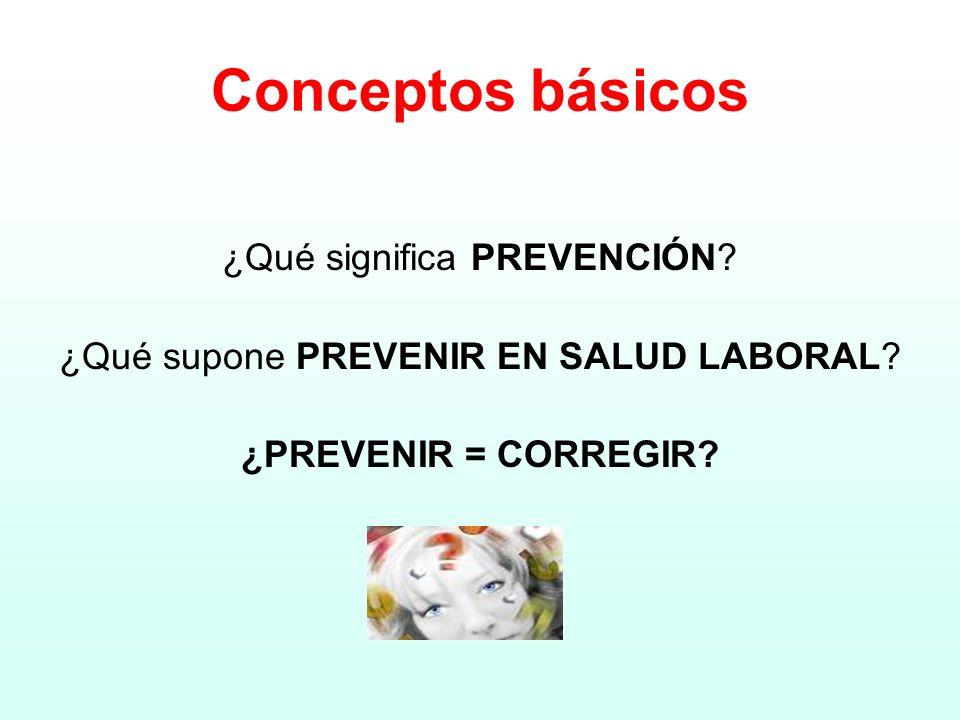 Conceptos básicos ¿Qué significa PREVENCIÓN. ¿Qué supone PREVENIR EN SALUD LABORAL.