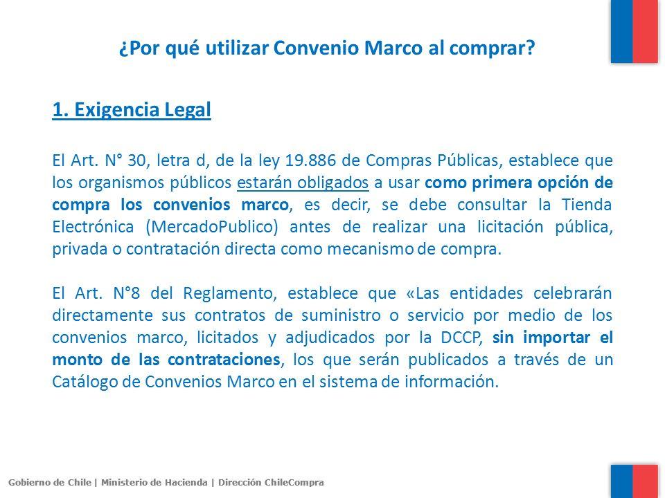 GESTION DE COMPRAS EN CONVENIO MARCO Mayo de 2014 Sandro Caro ...