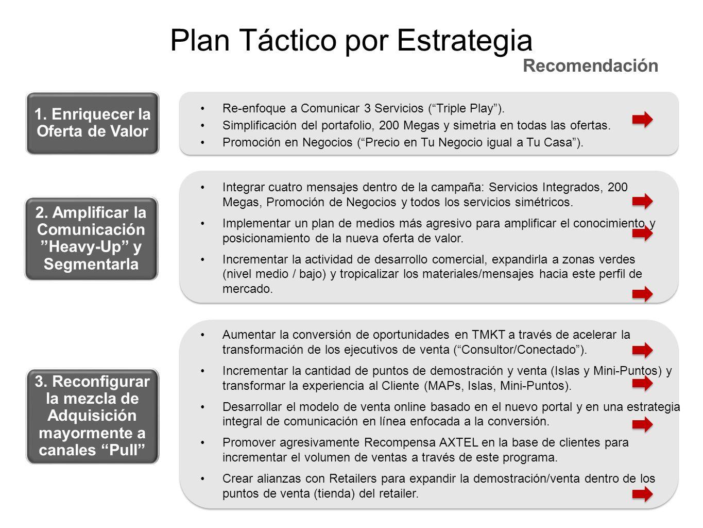 Lujoso Plantilla De Plan Táctico Bosquejo - Ejemplo De Colección De ...