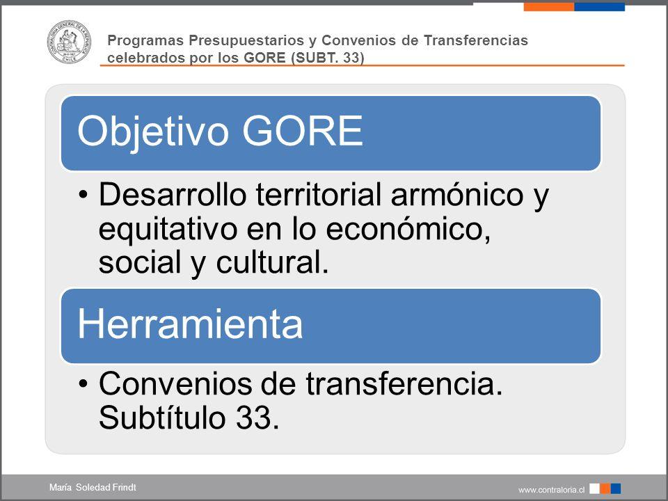 Programas Presupuestarios y Convenios de Transferencias 3.