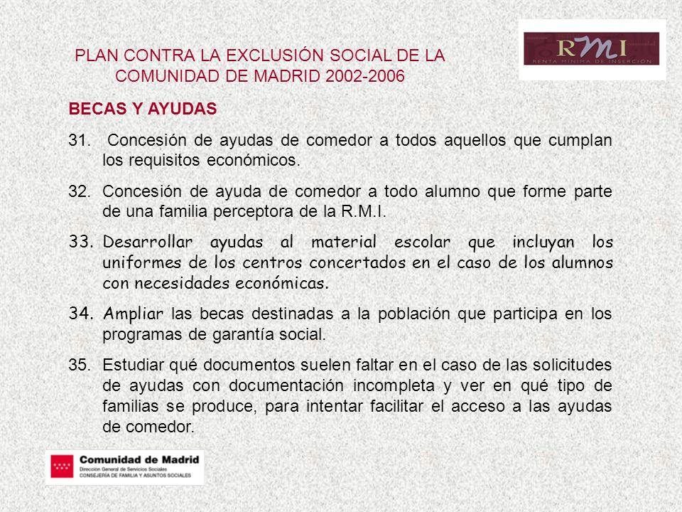 Best Becas Comedor Comunidad De Madrid Photos - Casas: Ideas ...