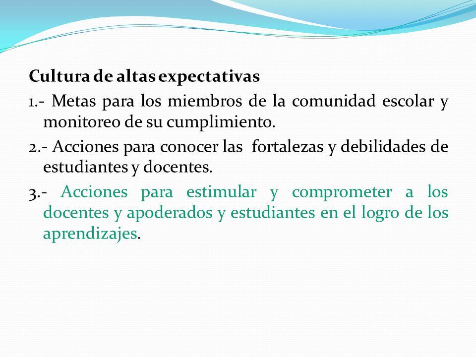 Cultura de altas expectativas 1.- Metas para los miembros de la comunidad escolar y monitoreo de su cumplimiento. 2.- Acciones para conocer las fortal