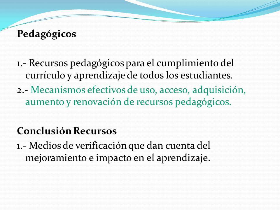 Pedagógicos 1.- Recursos pedagógicos para el cumplimiento del currículo y aprendizaje de todos los estudiantes. 2.- Mecanismos efectivos de uso, acces