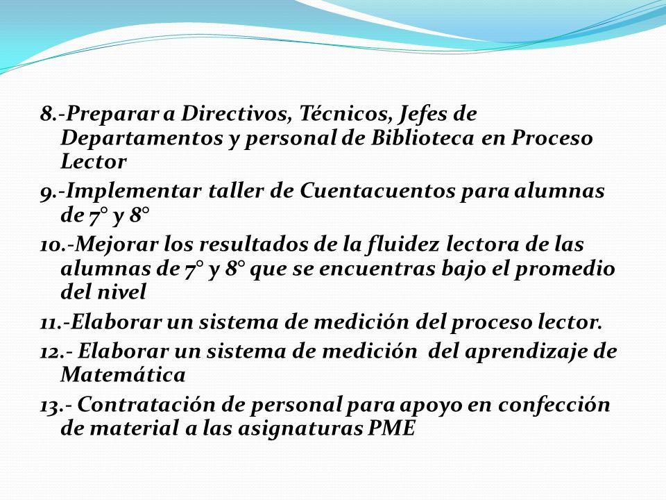 8.-Preparar a Directivos, Técnicos, Jefes de Departamentos y personal de Biblioteca en Proceso Lector 9.-Implementar taller de Cuentacuentos para alum