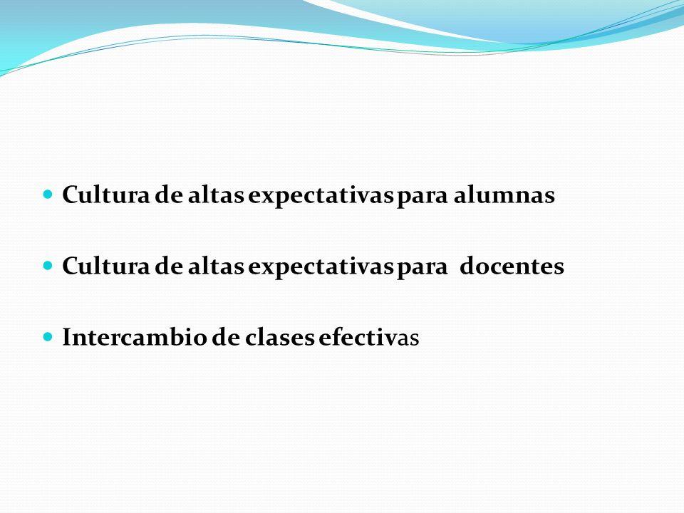 Cultura de altas expectativas para alumnas Cultura de altas expectativas para docentes Intercambio de clases efectivas