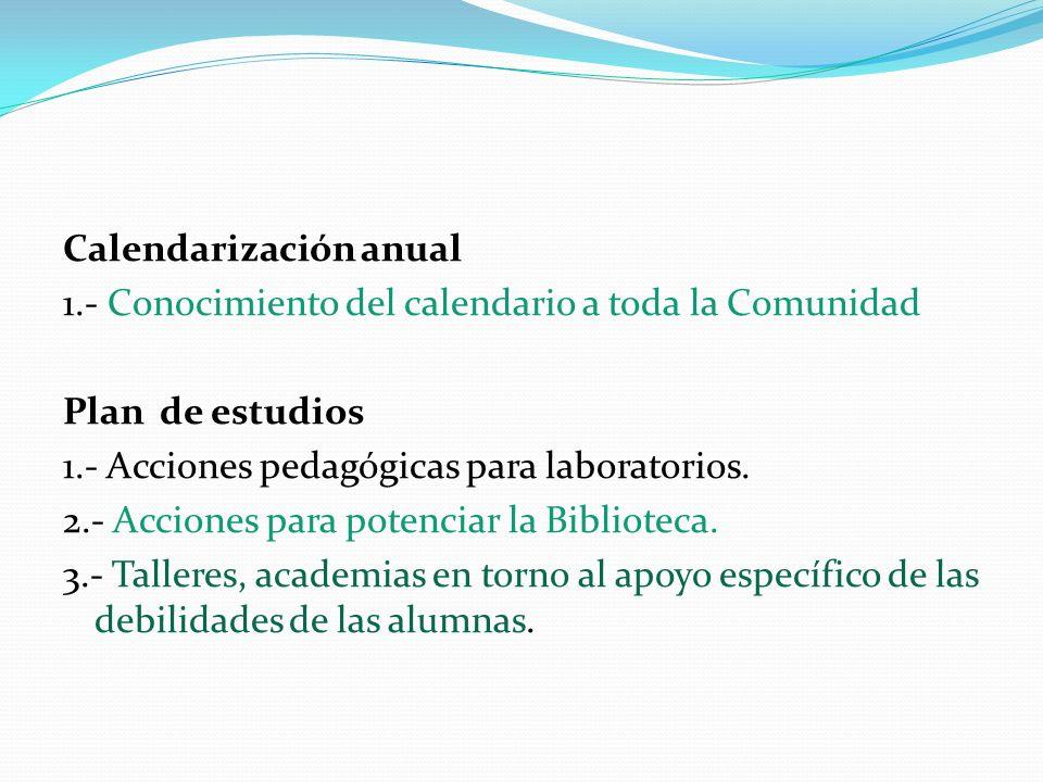 Calendarización anual 1.- Conocimiento del calendario a toda la Comunidad Plan de estudios 1.- Acciones pedagógicas para laboratorios. 2.- Acciones pa