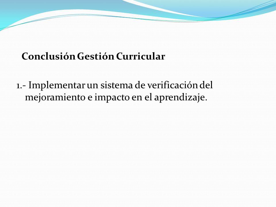 Conclusión Gestión Curricular 1.- Implementar un sistema de verificación del mejoramiento e impacto en el aprendizaje.