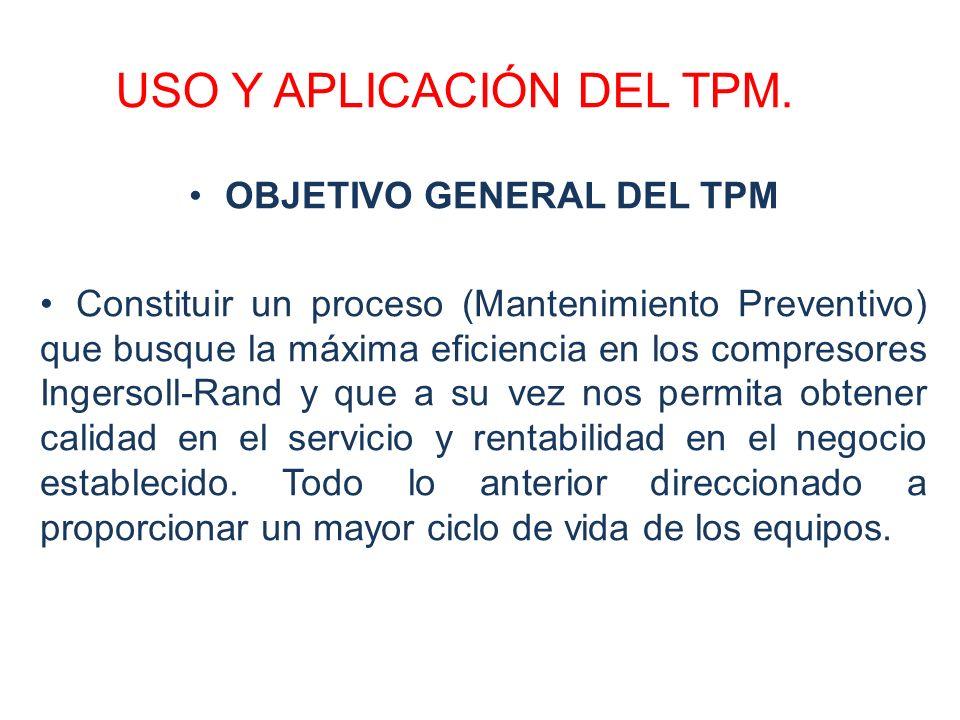 USO Y APLICACIÓN DEL TPM OBJETIVOS ESPECÍFICOS DEL TPM  Elaborar procedimiento adecuado para el mantenimiento preventivo.