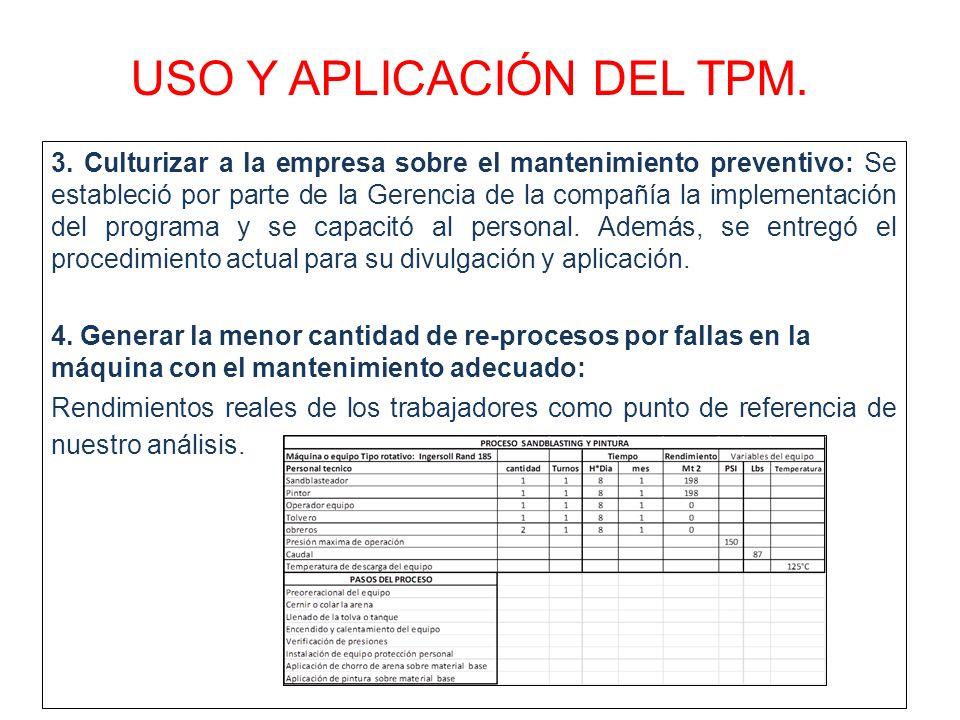 USO Y APLICACIÓN DEL TPM. 3. Culturizar a la empresa sobre el mantenimiento preventivo: Se estableció por parte de la Gerencia de la compañía la imple