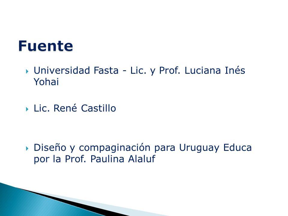  Universidad Fasta - Lic. y Prof. Luciana Inés Yohai  Lic.