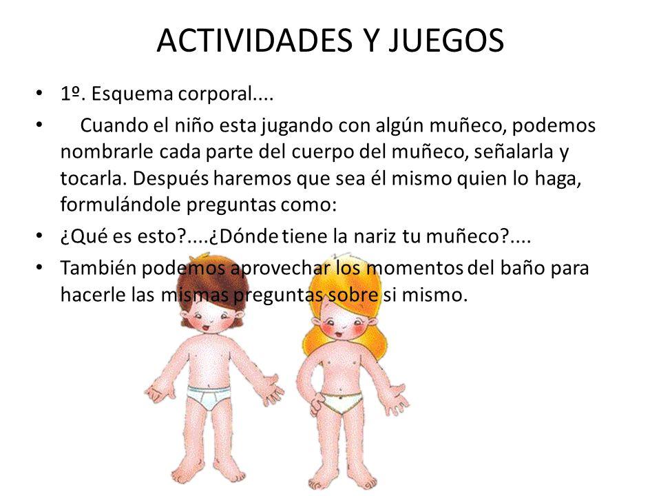 ACTIVIDADES Y JUEGOS 1º. Esquema corporal....