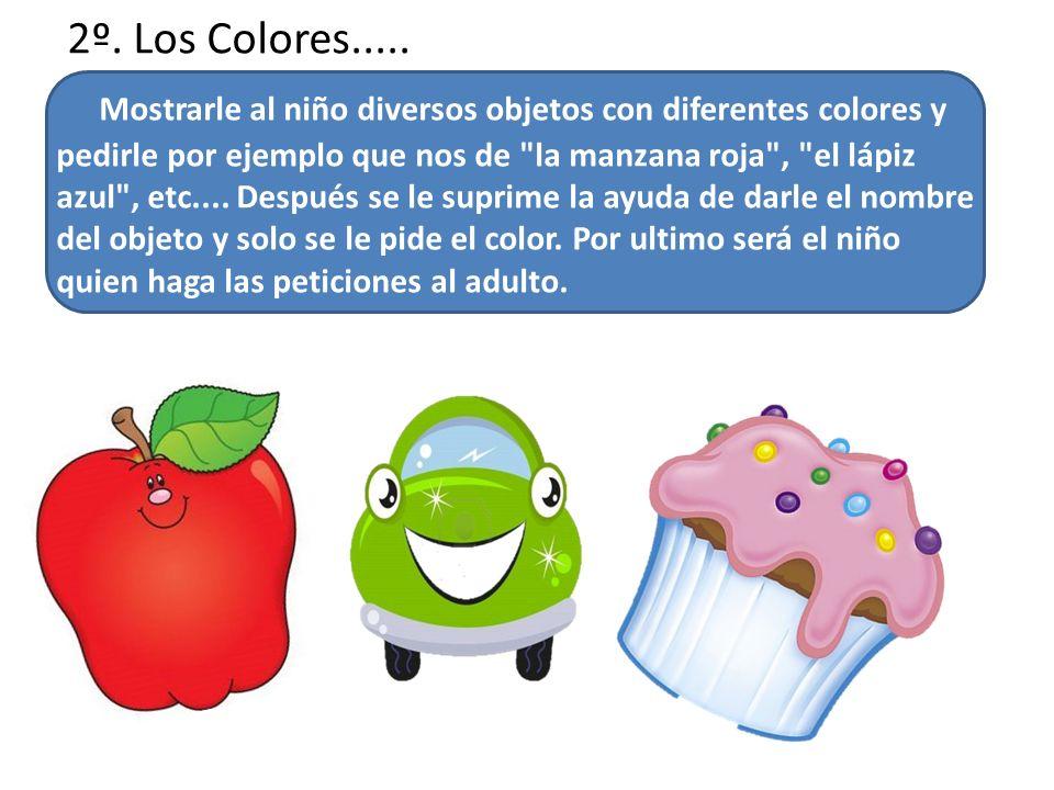 2º. Los Colores.....