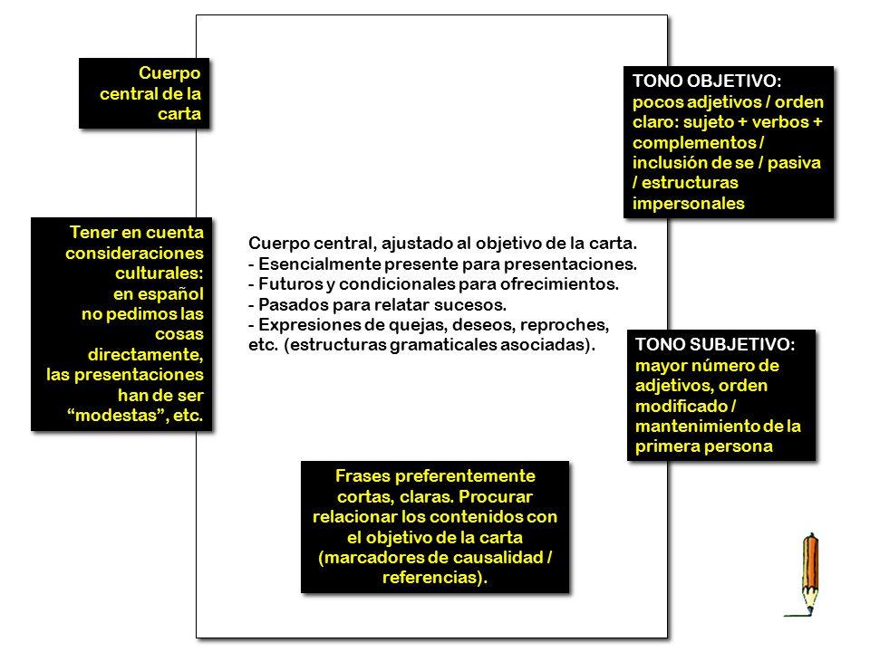 Cuerpo central de la carta Cuerpo central, ajustado al objetivo de la carta.