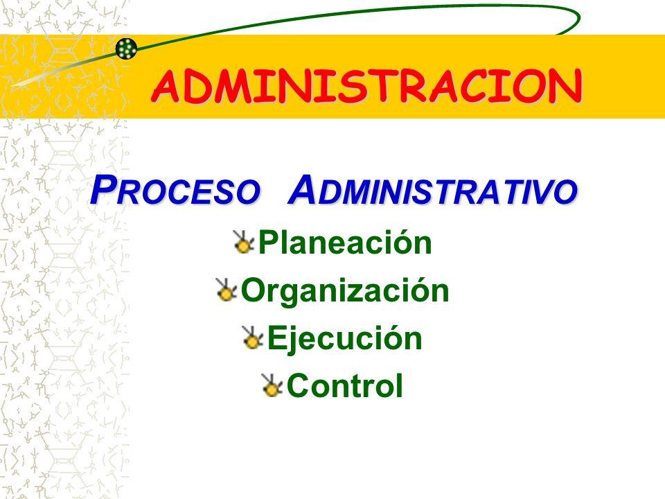 ADMINISTRACION P ROCESO A DMINISTRATIVO Planeación Organización Ejecución Control