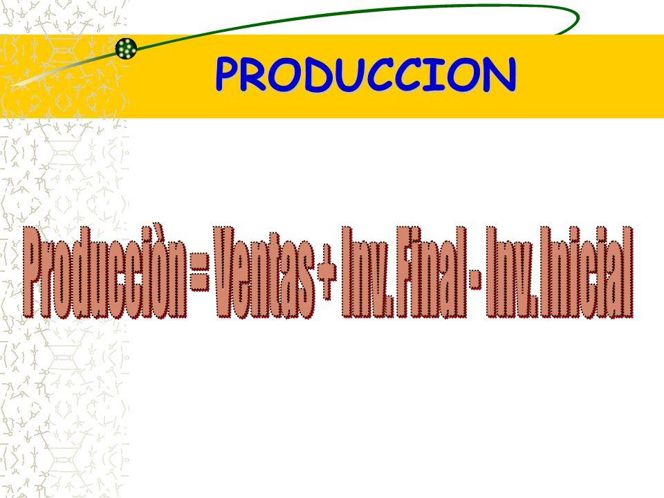 PRODUCCION.