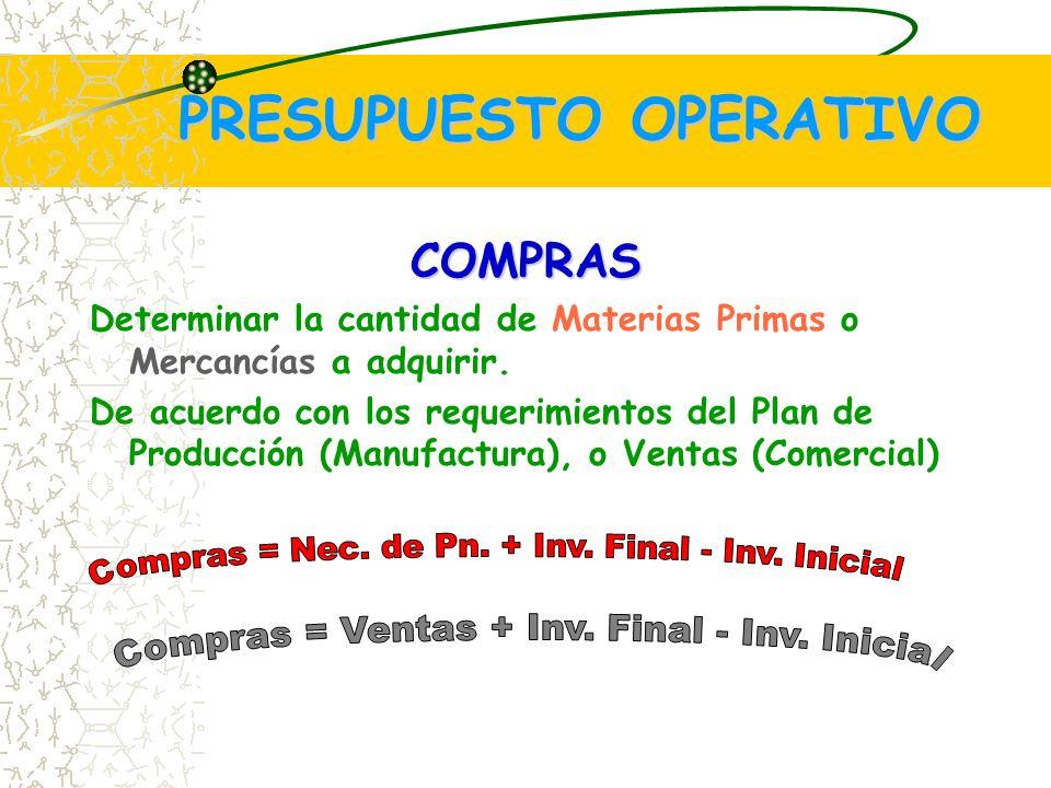 PRESUPUESTO OPERATIVO COMPRAS Determinar la cantidad de Materias Primas o Mercancías a adquirir.