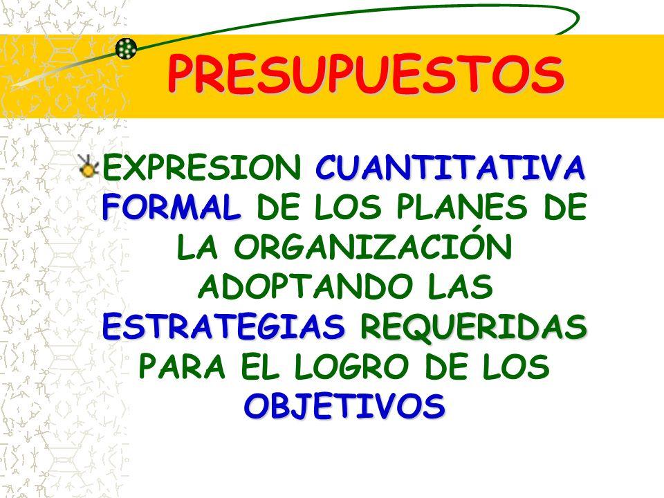 PRESUPUESTOS CUANTITATIVA FORMAL ESTRATEGIAS REQUERIDAS OBJETIVOS EXPRESION CUANTITATIVA FORMAL DE LOS PLANES DE LA ORGANIZACIÓN ADOPTANDO LAS ESTRATEGIAS REQUERIDAS PARA EL LOGRO DE LOS OBJETIVOS