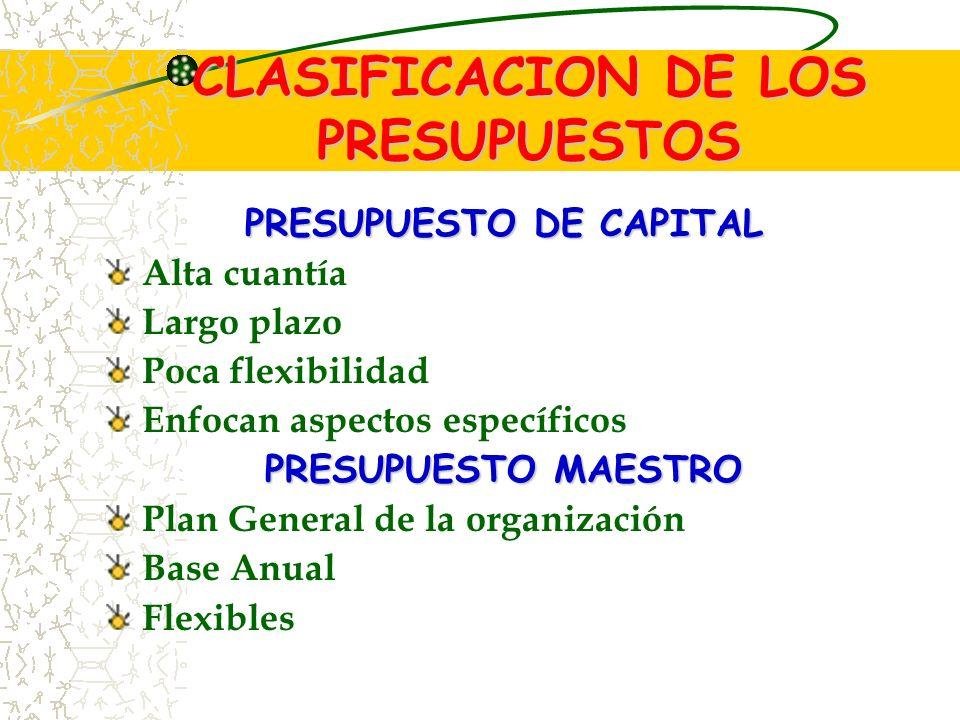 ETAPAS A SEGUIR EN LA PREPARACION DEL PRESUPUESTO 1.