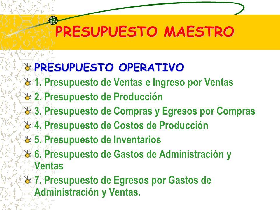 PRESUPUESTO MAESTRO PRESUPUESTO OPERATIVO 1.Presupuesto de Ventas e Ingreso por Ventas 2.