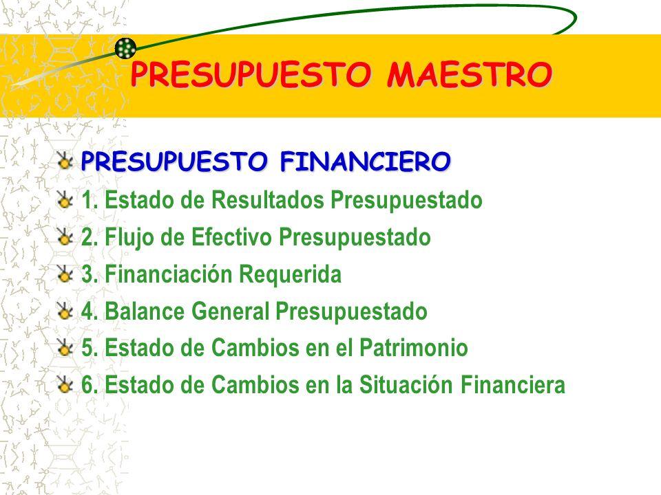 PRESUPUESTO MAESTRO PRESUPUESTO FINANCIERO 1.Estado de Resultados Presupuestado 2.