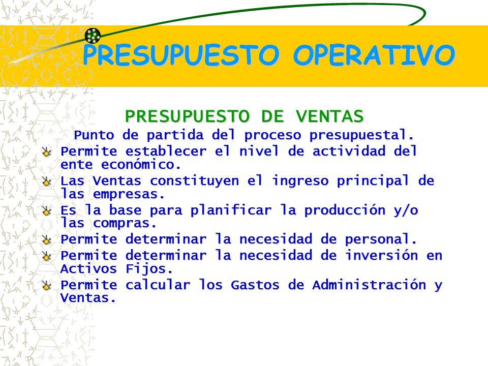 PRESUPUESTO OPERATIVO PRESUPUESTO DE VENTAS Punto de partida del proceso presupuestal.