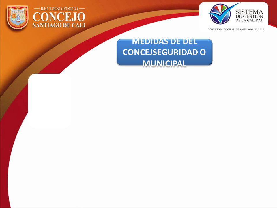 MEDIDAS DE DEL CONCEJSEGURIDAD O MUNICIPAL MEDIDAS DE DEL CONCEJSEGURIDAD O MUNICIPAL