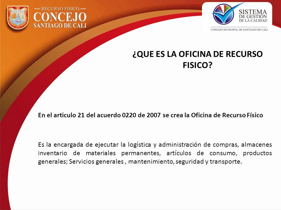 FUNCIONES DE LA OFICINA DE RECURSO FISICO 1.