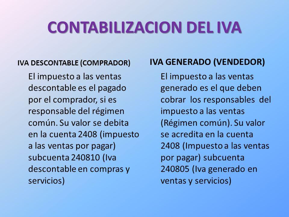 CONTABILIZACION DEL IVA IVA DESCONTABLE (COMPRADOR) El impuesto a las ventas descontable es el pagado por el comprador, si es responsable del régimen común.