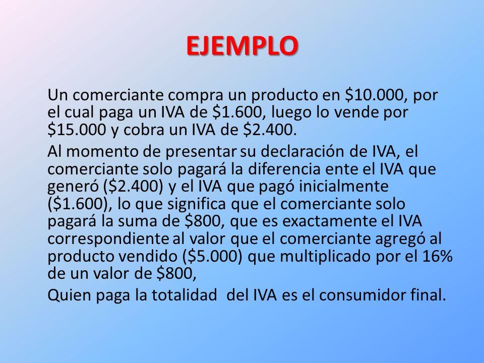 EJEMPLO Un comerciante compra un producto en $10.000, por el cual paga un IVA de $1.600, luego lo vende por $15.000 y cobra un IVA de $2.400.