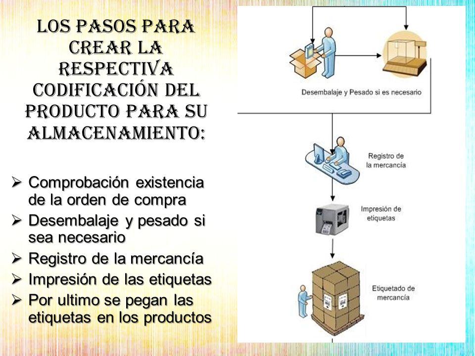 El área de almacenamiento se encarga Principalmente guardar el producto terminado sea par custodia o venta y así mismo ubicarlo por tipo y modelo.