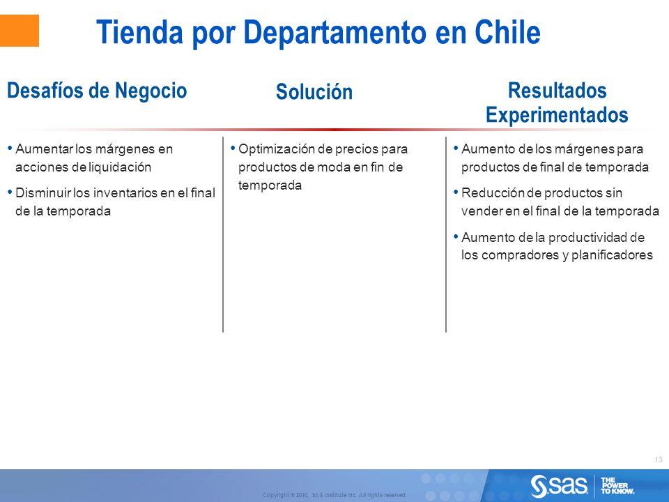 14 Copyright © 2010, SAS Institute Inc. All rights reserved. Tienda por Departamento en Chile