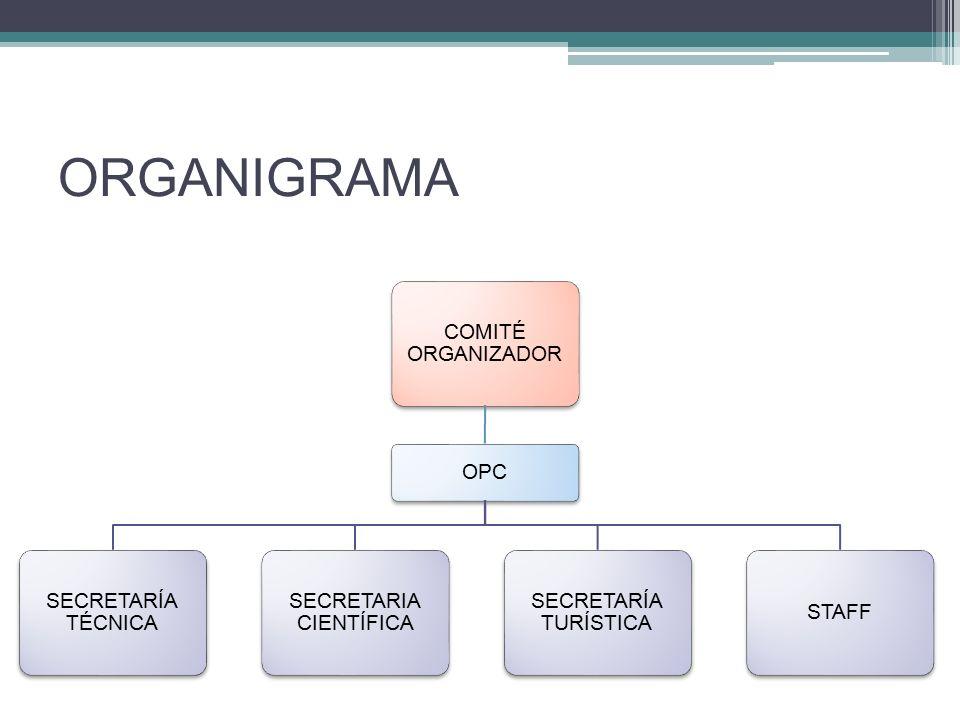 ORGANIGRAMA COMITÉ ORGANIZADOR OPC SECRETARÍA TÉCNICA SECRETARIA CIENTÍFICA SECRETARÍA TURÍSTICA STAFF