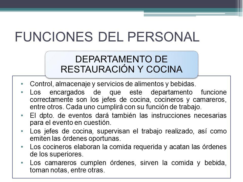 FUNCIONES DEL PERSONAL Control, almacenaje y servicios de alimentos y bebidas.