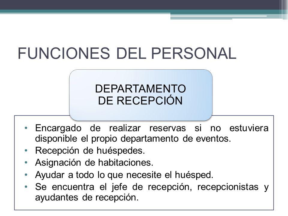 FUNCIONES DEL PERSONAL Encargado de realizar reservas si no estuviera disponible el propio departamento de eventos.