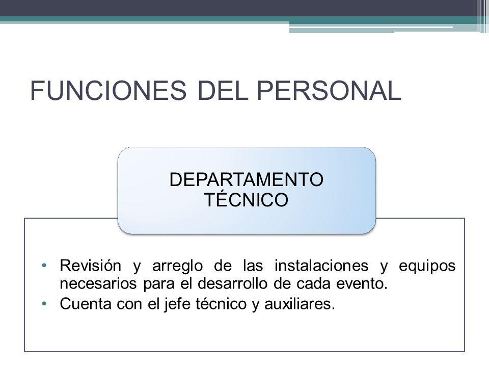 FUNCIONES DEL PERSONAL Revisión y arreglo de las instalaciones y equipos necesarios para el desarrollo de cada evento.