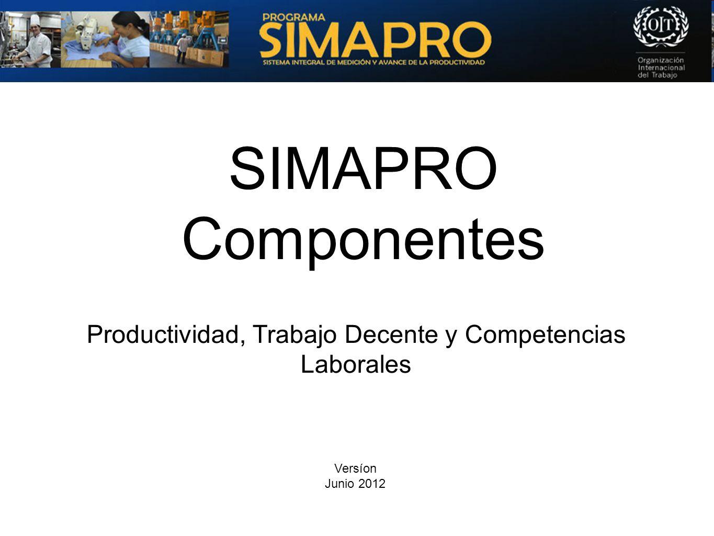 SIMAPRO Componentes Productividad, Trabajo Decente y Competencias Laborales Versíon Junio 2012
