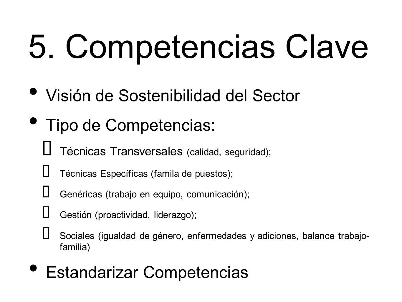 5. Competencias Clave Visión de Sostenibilidad del Sector Tipo de Competencias: ➡ Técnicas Transversales (calidad, seguridad); ➡ Técnicas Específicas