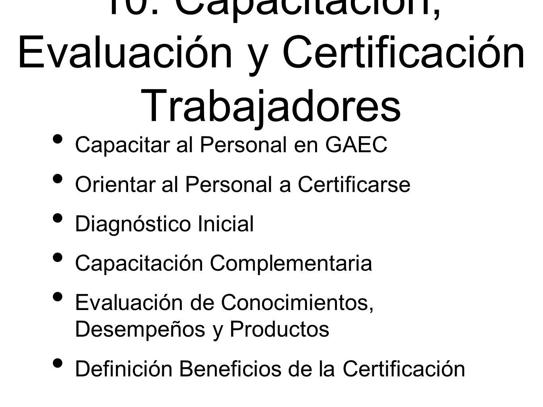10. Capacitación, Evaluación y Certificación Trabajadores Capacitar al Personal en GAEC Orientar al Personal a Certificarse Diagnóstico Inicial Capaci
