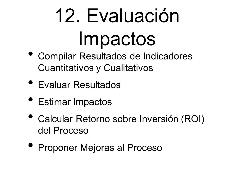 12. Evaluación Impactos Compilar Resultados de Indicadores Cuantitativos y Cualitativos Evaluar Resultados Estimar Impactos Calcular Retorno sobre Inv