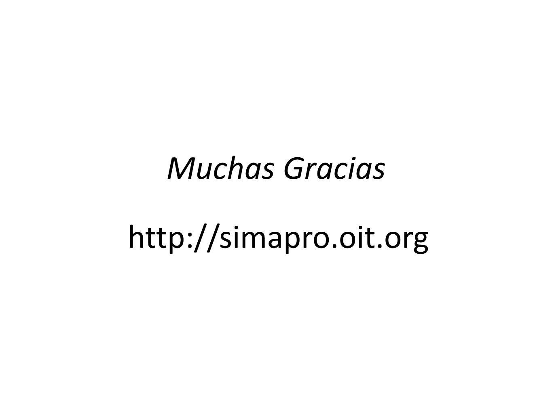 Muchas Gracias http://simapro.oit.org