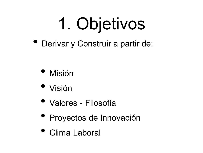 1. Objetivos Derivar y Construir a partir de: Misión Visión Valores - Filosofia Proyectos de Innovación Clima Laboral