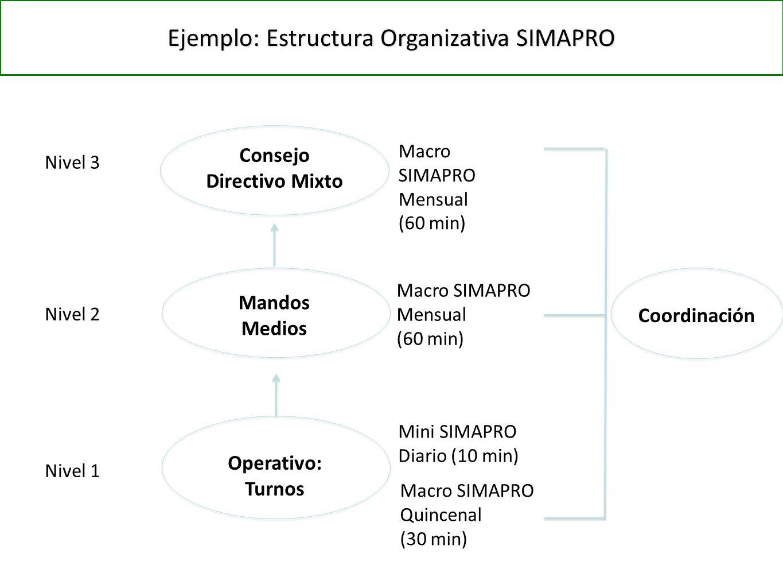 11.Compensación por Competencias Gestión Estratégica de la Compensación Compensación Relacional y Transaccional Componentes Compensación Fija Componentes de Compensación Variable X Competencias