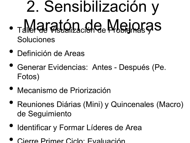 2. Sensibilización y Maratón de Mejoras Taller de Visualización de Problemas y Soluciones Definición de Areas Generar Evidencias: Antes - Después (Pe.