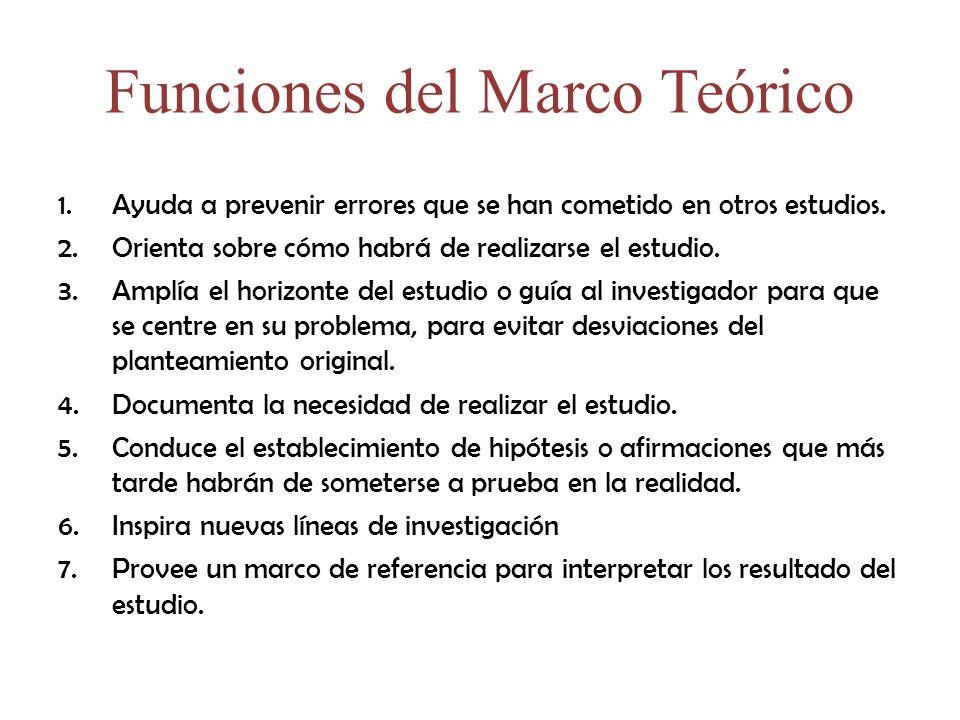 Funciones del Marco Teórico 1.Ayuda a prevenir errores que se han cometido en otros estudios.