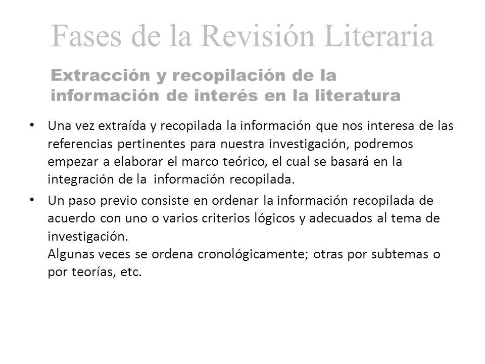 Extracción y recopilación de la información de interés en la literatura Una vez extraída y recopilada la información que nos interesa de las referencias pertinentes para nuestra investigación, podremos empezar a elaborar el marco teórico, el cual se basará en la integración de la información recopilada.