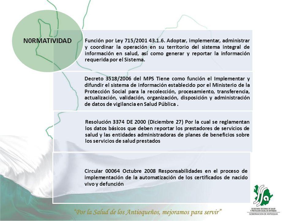 Famoso Funciones De Gestión De Información De Salud Foto - Imágenes ...