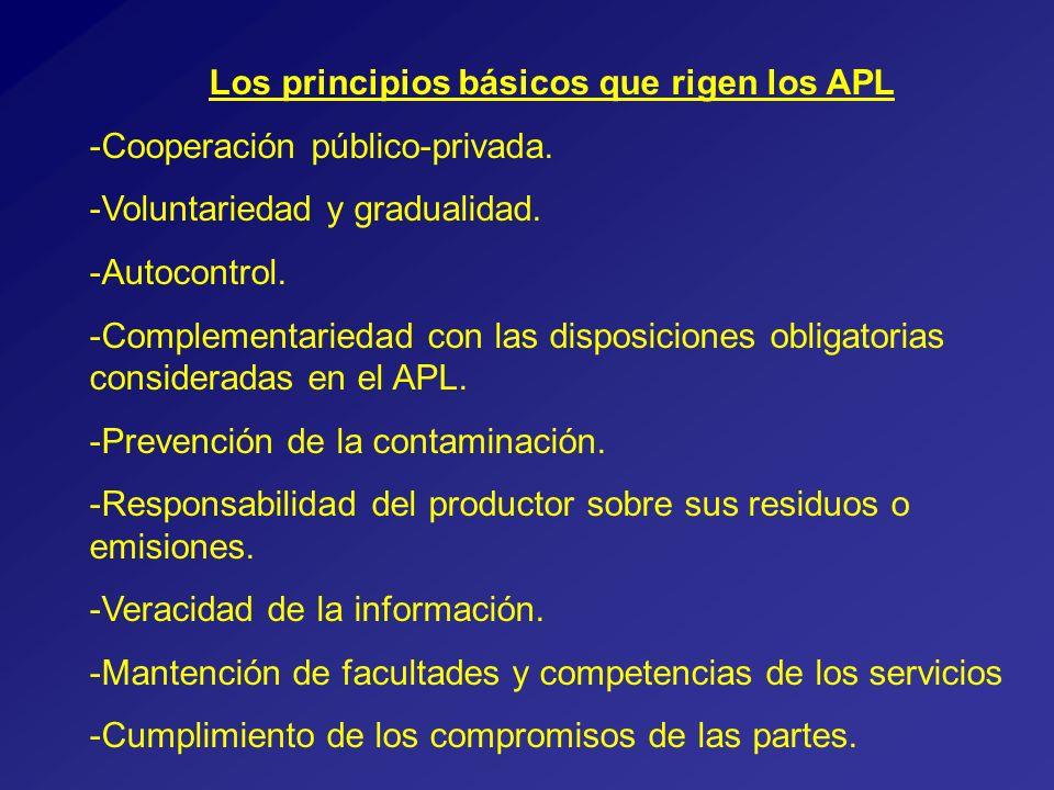 Los principios básicos que rigen los APL -Cooperación público-privada.