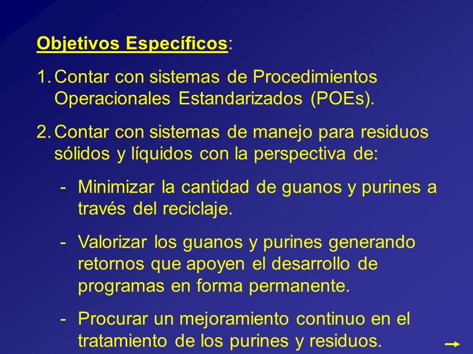 Objetivos Específicos: 1.Contar con sistemas de Procedimientos Operacionales Estandarizados (POEs).