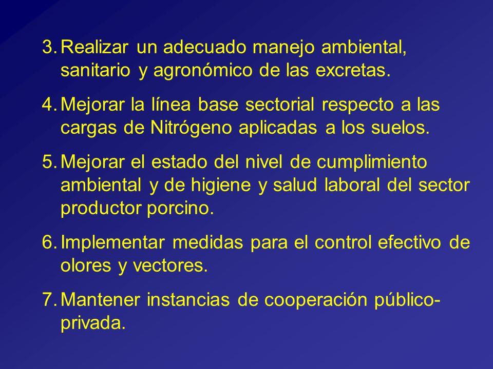 3.Realizar un adecuado manejo ambiental, sanitario y agronómico de las excretas.