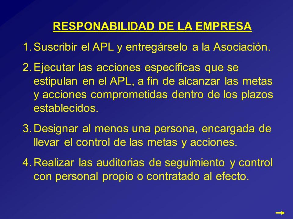 RESPONABILIDAD DE LA EMPRESA 1.Suscribir el APL y entregárselo a la Asociación.